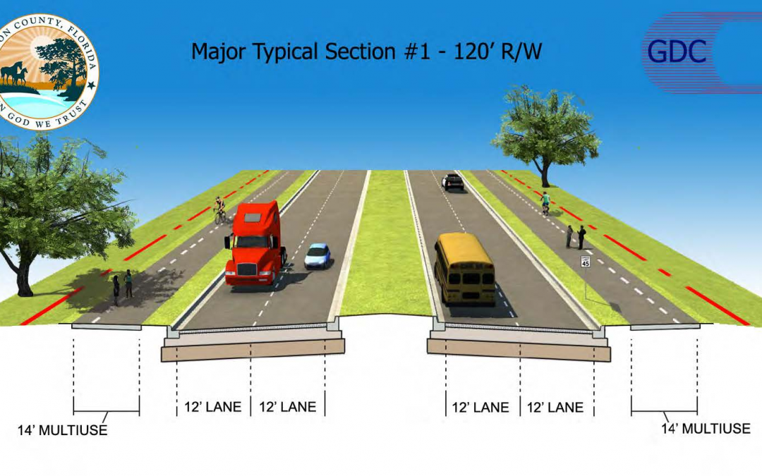 Public Input Requested on the SW/NW 80th/70th Avenue Road Widening